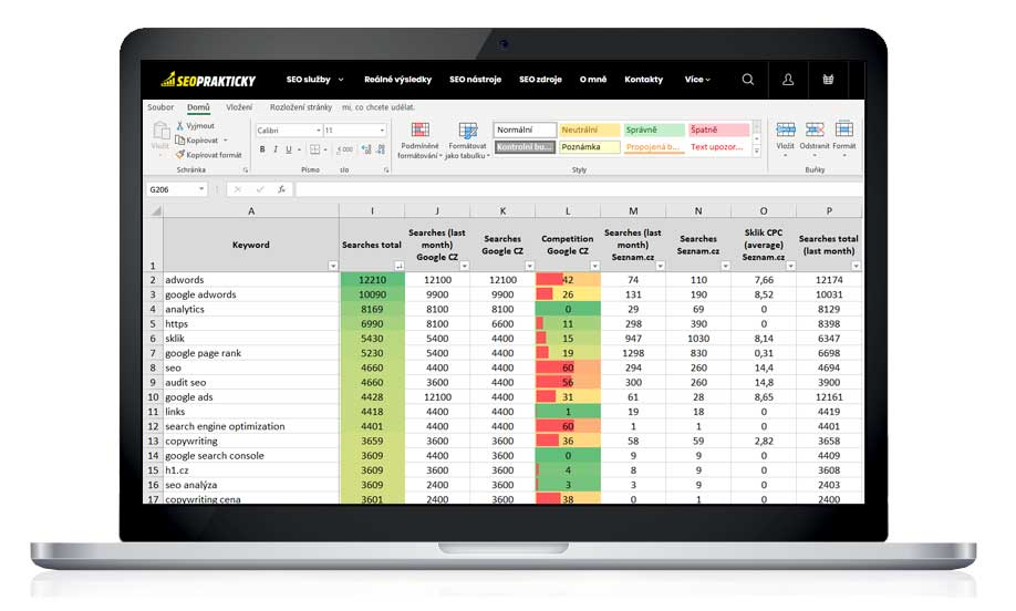 Analýza hledanosti souvisejících klíčových slov a frází k danému produktu (výstup Excel)